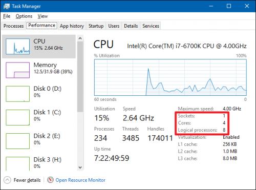 CPU HT