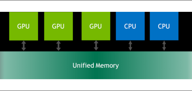 Unified Memory