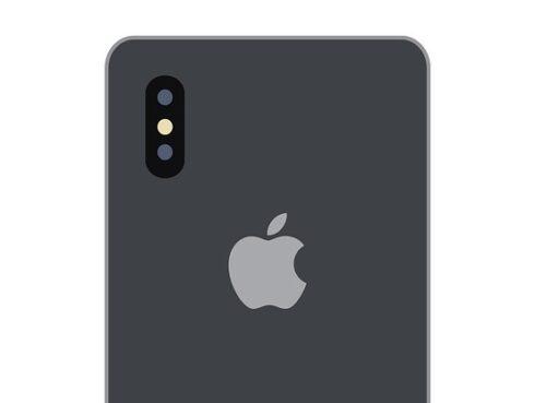 regi iPhone